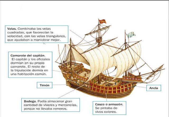 carabelas,astrolabio,embarcaciones,navegantes