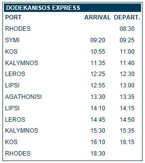 timetable dodekanisos seaweays