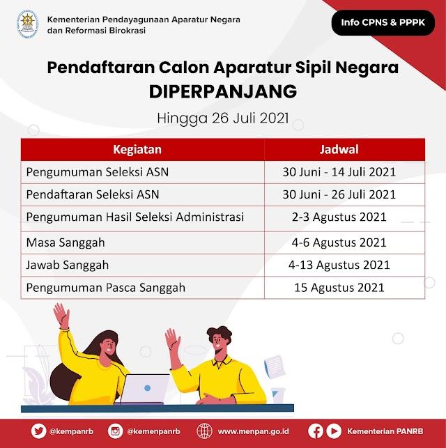 Kementerian PANRB Perpanjang Pendaftaran Seleksi CASN Hingga 26 Juli 2021