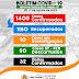 Belo Jardim registra vinte e cinco novos casos de Covid-19, totalizando 1.405 pessoas infectadas
