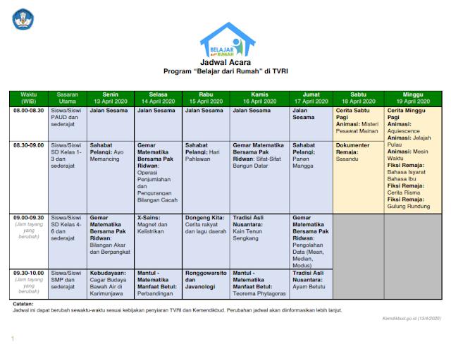 """Jam Tayang Acara """"Belajar dari Rumah"""" di TVRI Berubah, Ini Yang Terbaru Untuk Minggu Ini [13-19 April 2020]"""