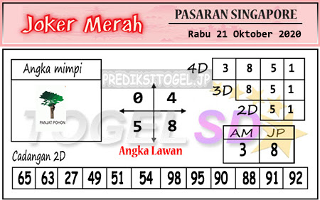 Pred Joker Merah SGP Rabu 21 Oktober 2020