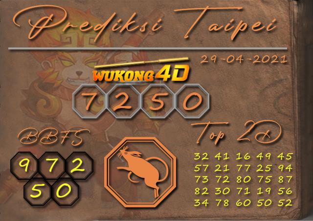 PREDIKSI TOGEL TAIPEI WUKONG4D 29 APRIL 2021