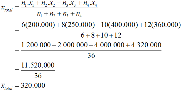 Soal Rataan Data Tunggal dan Rataan Gabungan atau Rataan Total