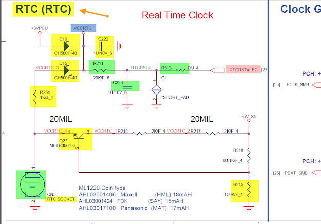 Real Time Clock