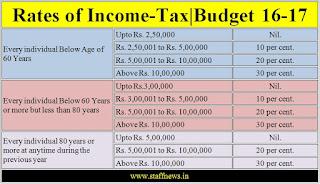 rates+income+tax+ub+16+17