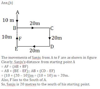 Reasoning Quiz For SSC CGL 2016_100.1