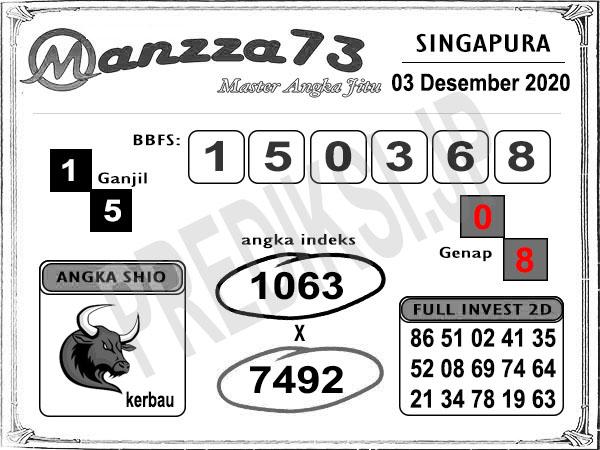 Prediksi Manzza73 SGP Kamis 03 Desember 2020