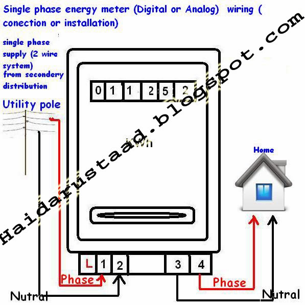 Single phase energy meter kWh installation for Home wiring