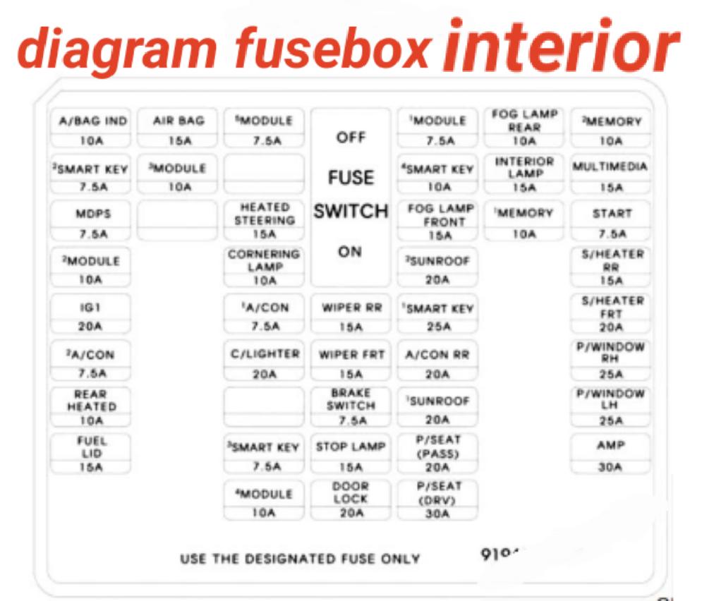 diagram box sekring HYUNDAI SANTA FE 2017-2018