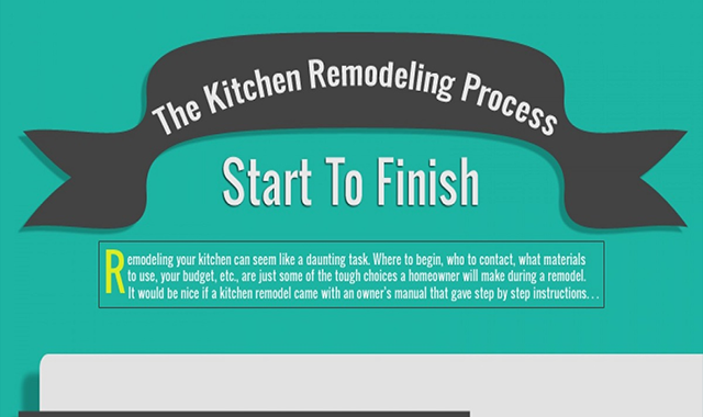 The Kitchen Remodeling Process Start to Finish