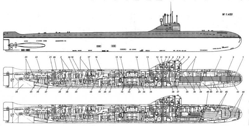 Submarine Matters: Russia's giant Kanyon nuclear