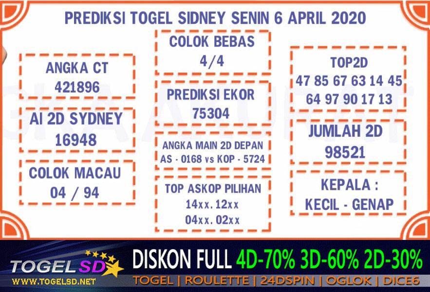 Prediksi Togel Sidney Senin 06 April 2020 - Prediksi Togel SD