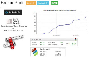 Broker Profit live account. This is forex signal.  You follow?