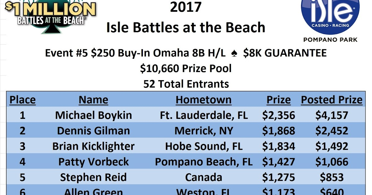 Isle Poker Tournament Schedule