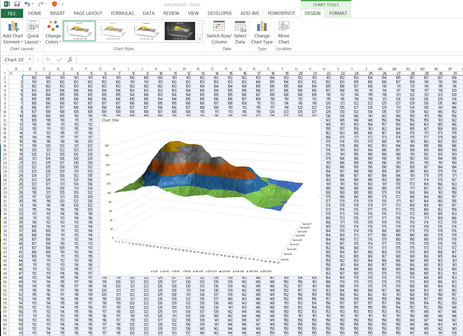 Advanced Graphs Using Excel : 3D plots (wireframe, level