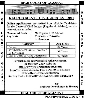 Gujarat District Civil Judges Recruitment