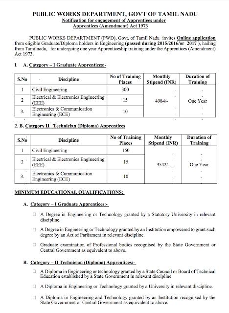 TamilNadu PWD Recruitment 2017-2018 500+ Vacancies