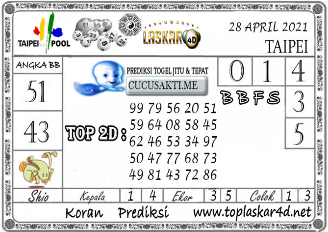 Prediksi Togel TAIPEI LASKAR4D 28 APRIL 2021