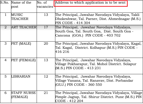 NVS Art Teacher Recruitment 2020 Vacancy