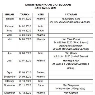 Jadual Gaji Kakitangan Awam Tarikh Tahun 2020 Kalendar Kuda Malaysia
