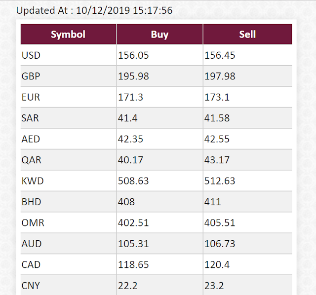 Today Open Market Currency Value 12/10/2019
