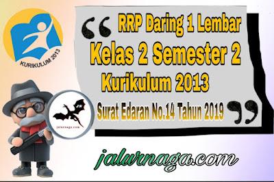 Download RPP Daring 1 Lеmbаr Kеlаѕ 2 Sеmеѕtеr 2 Revisi 2020