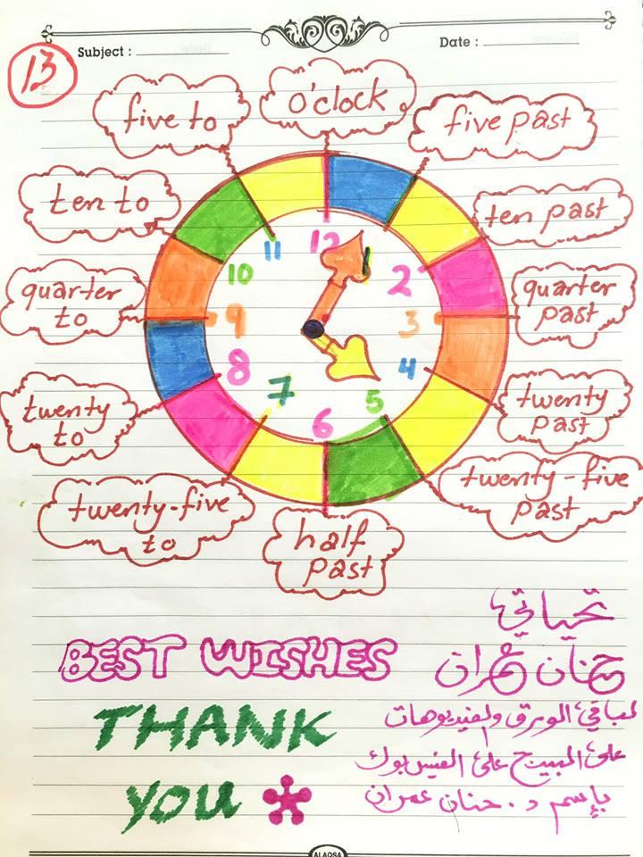 شرح الساعه الانجليزيه 14