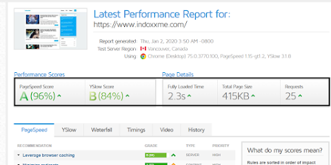 Premium Template Blogger Viral GO redesign Silahkan Download