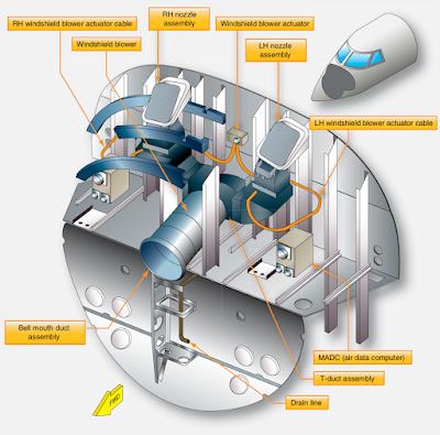 Aircraft Rain Control Systems