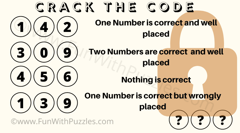 Can you Crack the Code and find the 3-digit code?