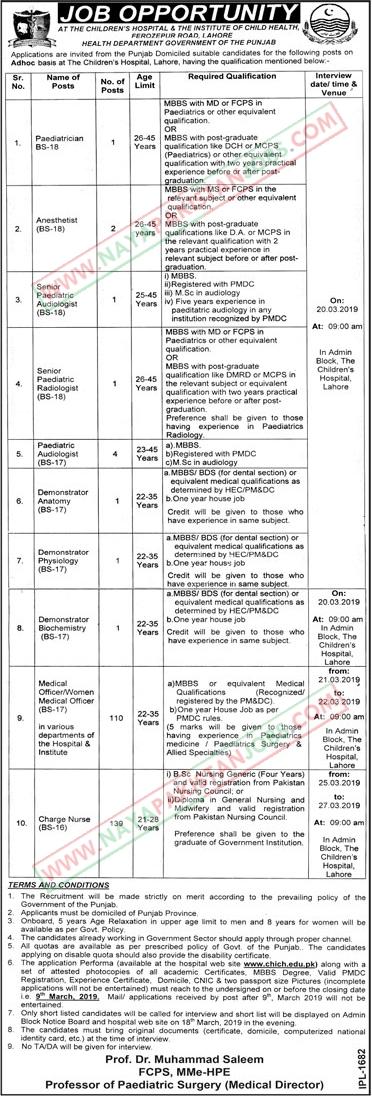 Children Hospital Lahore Jobs, Children Hospital And Institute Of Child Health Jobs 2019 February