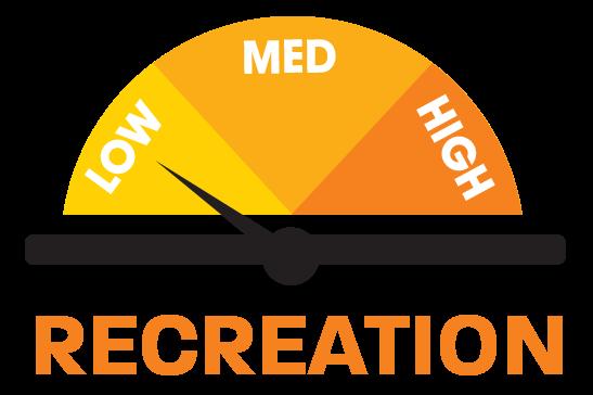 Low recreation