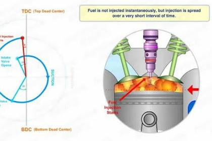 Proses Pembakaran Pada Motor Diesel, Beda Dengan Motor Bensin!! Kamu Harus Tahu Ini