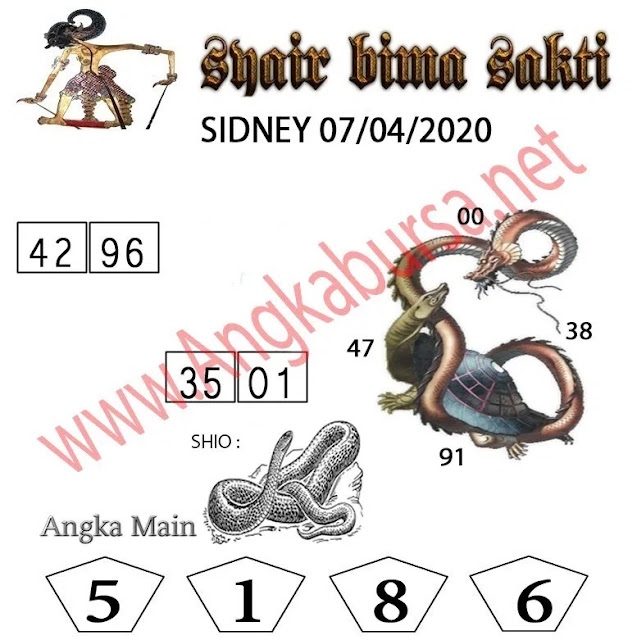SYAIR TOGEL SYDNEY SELASA 07 APRIL 2020