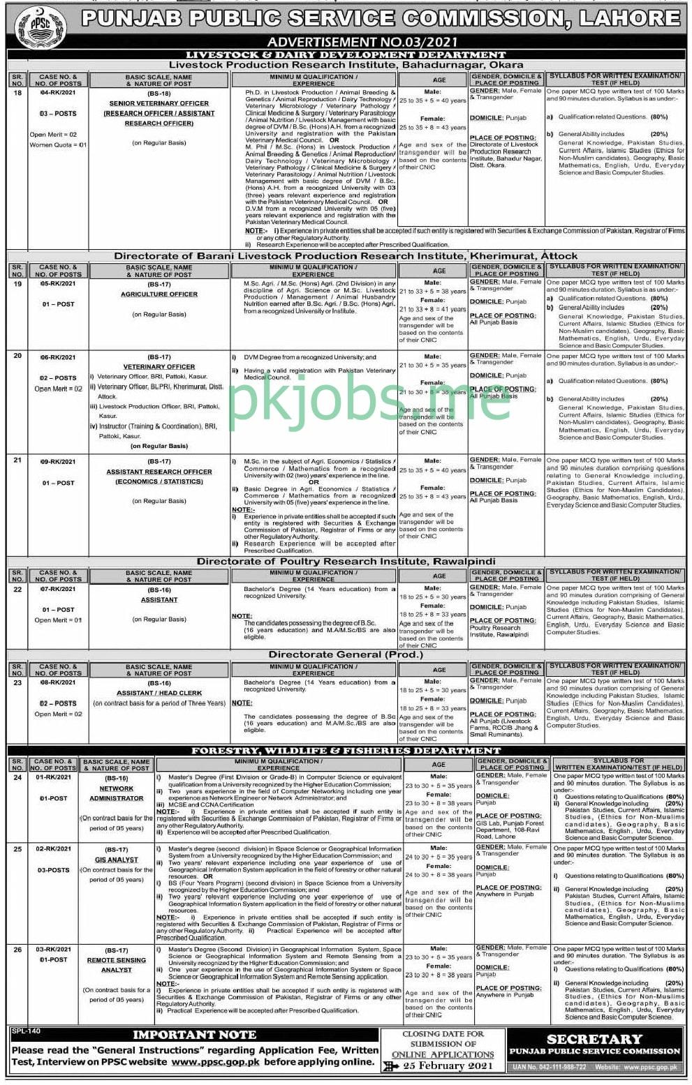 Latest Punjab Public Service Commission Posts 2021