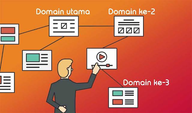 Cara Mudah Membuat Sub Domain Blogger Tanpa Hosting