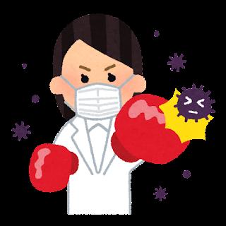 整体院・あん摩マッサージ指圧院の新型コロナウイルス対策