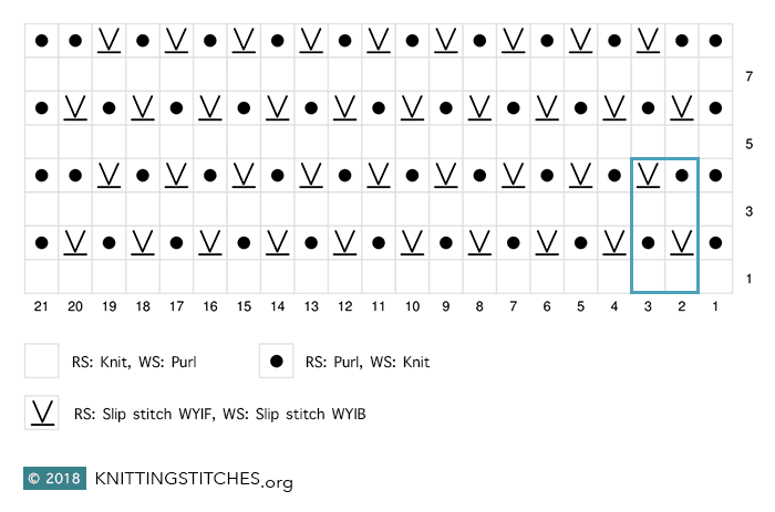 Slip stitch knittjng chart. Skill level: easy