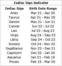 Dirksen Junior High Literacy Lab: Astrology