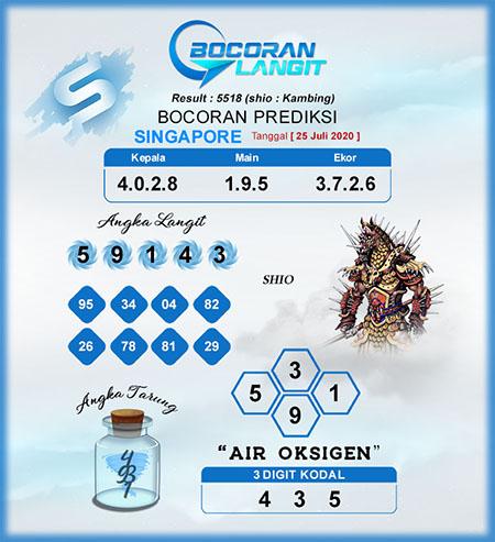 Prediksi Bocoran Langit Singapura Sabtu 25 Juli 2020