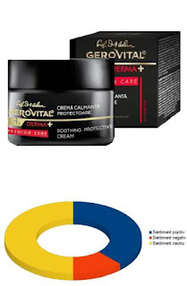pareri forum crema gerovital h3 derma premium 50ml
