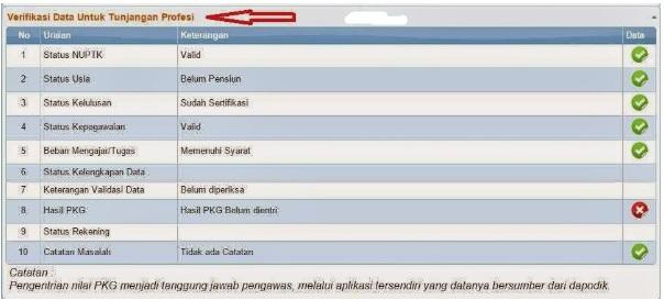 info gtk kemendikbud