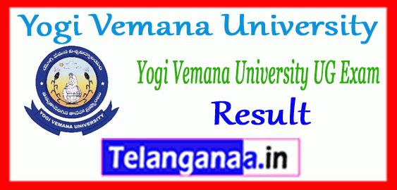 Yogi Vemana University UG Result