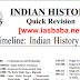 Indian History Chronology Quick Revision pdf Notes Download in English