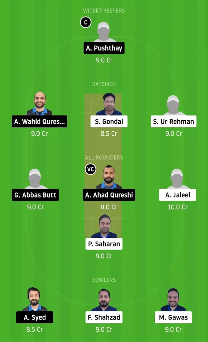 GHG vs HCC Dream 11 Team Prediction | Best Dream 11 Team for Finnish Premier League 2020