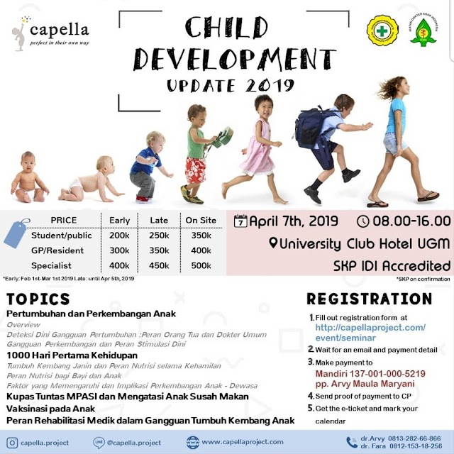 CHILD DEVELOPMENT UPDATE 7 April 2019 YOSYAKARTA (13 SKP IDI total)