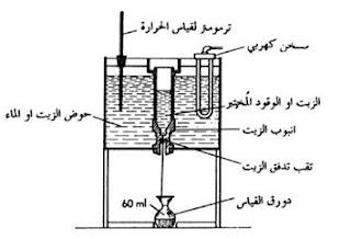 معلومات عن وقود الديزل pdf