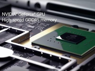 Nvidia GeForce MX350(Notebooks)Latest Driverをダウンロード