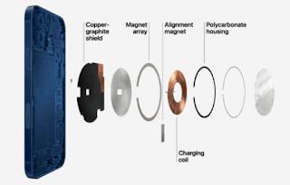 ماهي ميزة MagSafe في هواتف ايفون iPhone 12